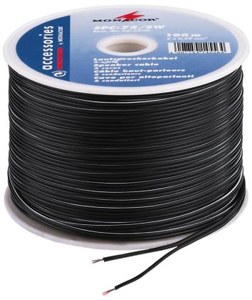 Cables en Bobina